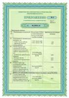 Приложение № 1 лист 3 к ТС РБ