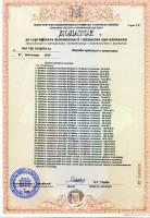 Додаток лист № 1. Крепежные изделия. Часть 1. Сертификаты УкрСЕПРО.