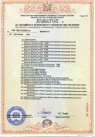 Додаток лист № 4. Крепежные изделия. Часть 1. Сертификаты УкрСЕПРО.
