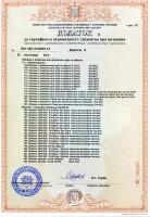 Додаток лист № 6. Крепежные изделия. Часть 1. Сертификаты УкрСЕПРО.