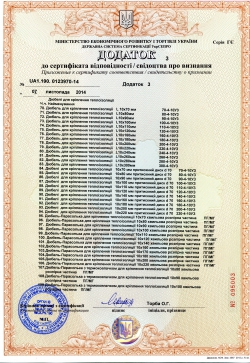 дюбель для теплоизоляции сертификат